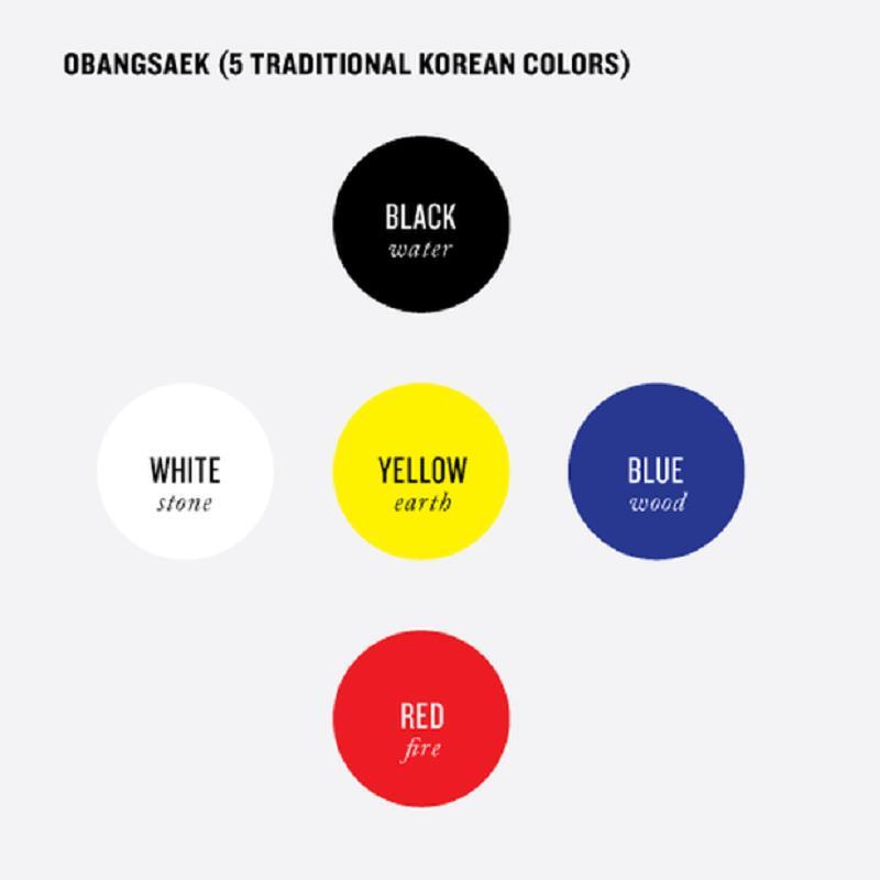 Obangsaek trong ẩm thực Hàn Quốc